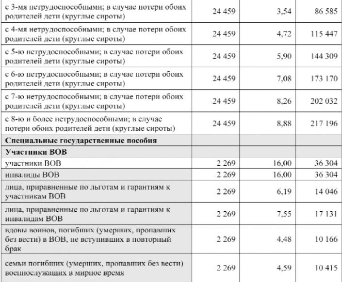 Свежие новости донбасса и луганска видео